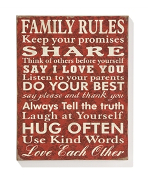 Wall Plaque, Family Rules